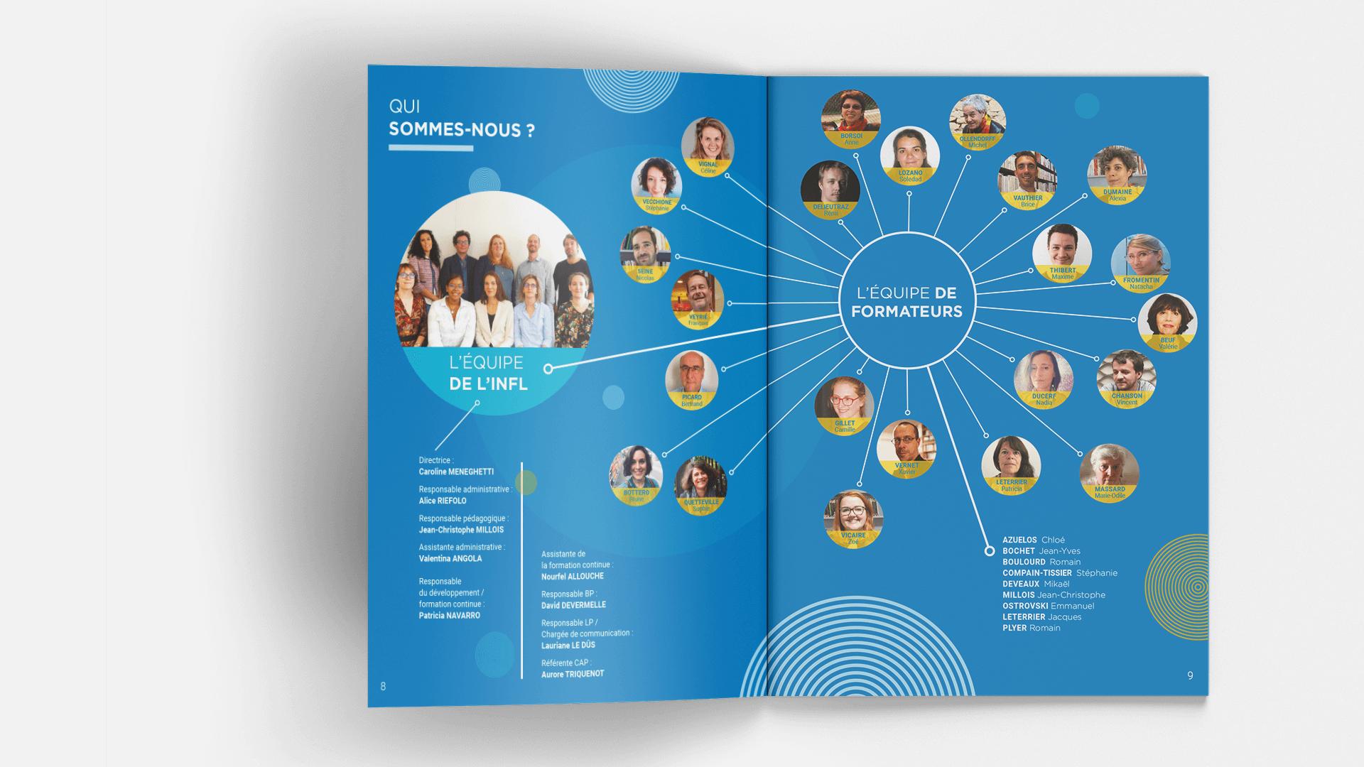 page équipe catalogue de formation de l'INFL