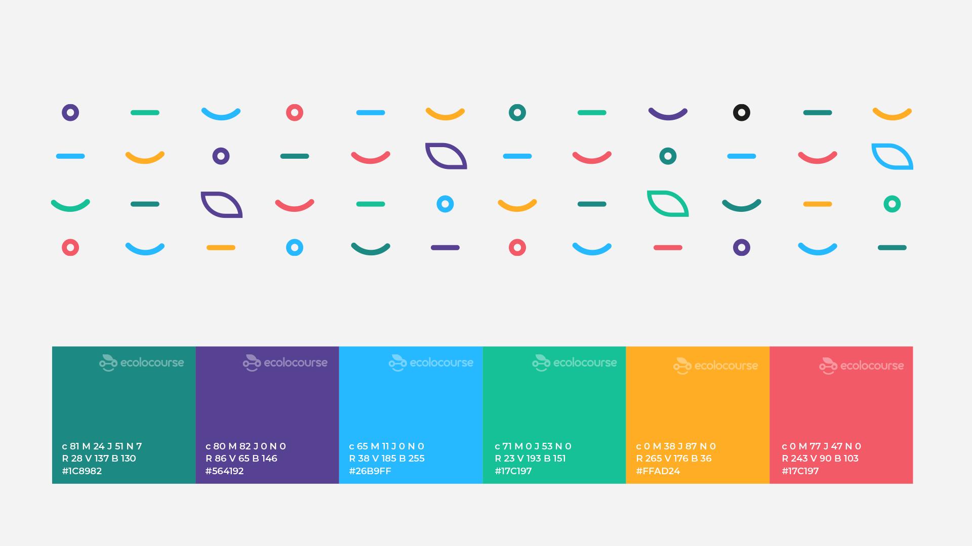 les pictos et couleurs Ecolocourse