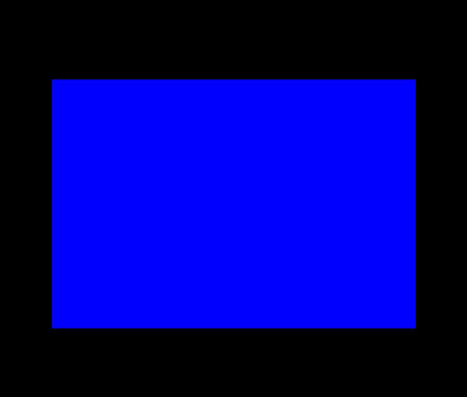 illustration identité visuelle de l'agence becom